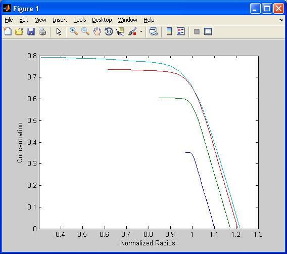 starting-point-matlab